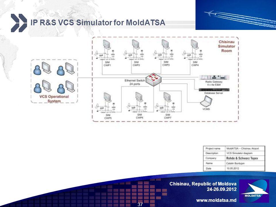 IP R&S VCS Simulator for MoldATSA