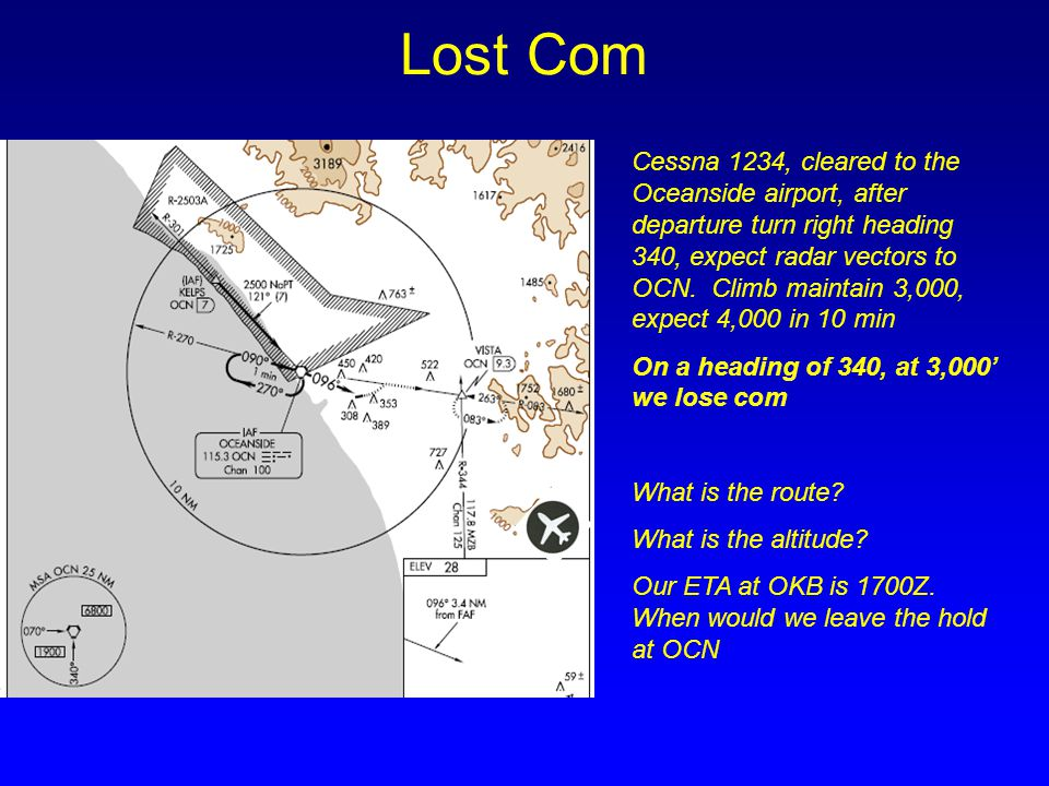 Lost Com