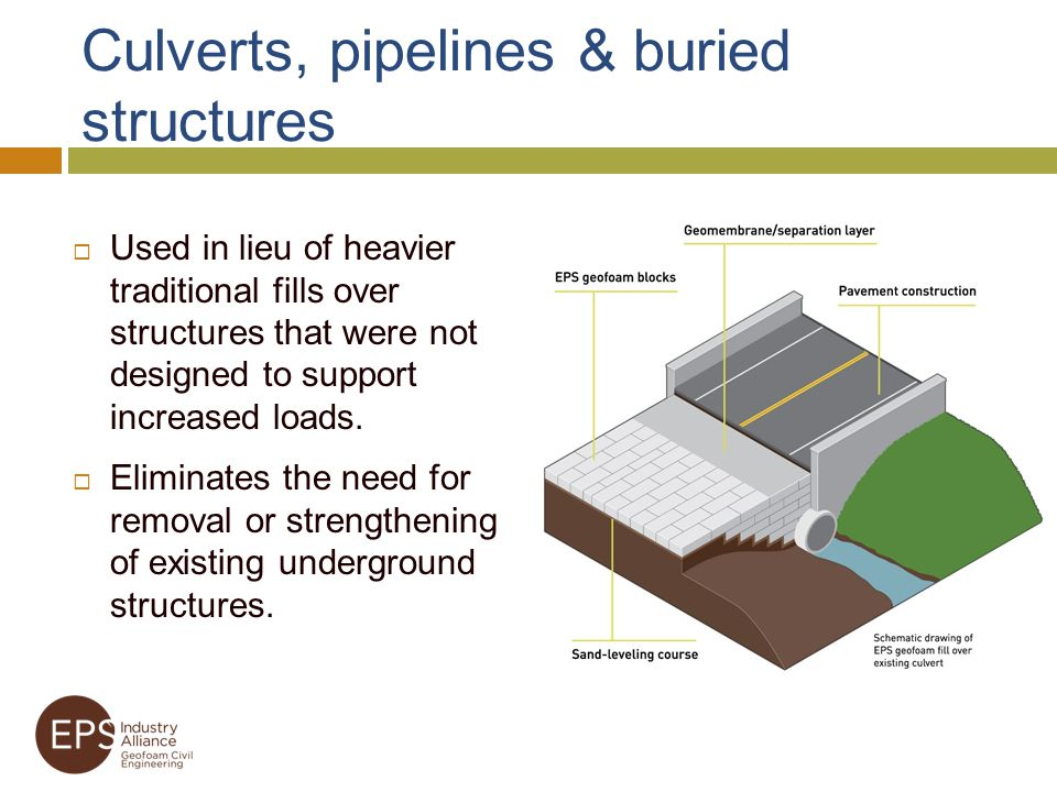 Culverts, pipelines & buried structures