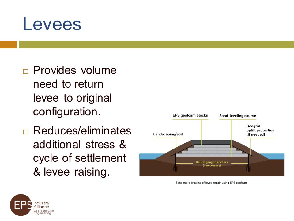 Levees Provides volume need to return levee to original configuration.
