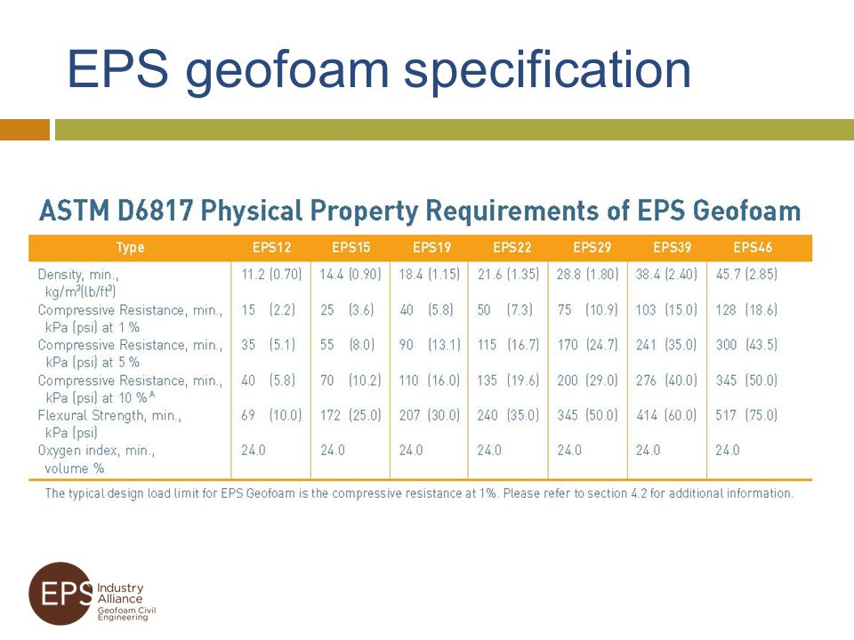 EPS geofoam specification