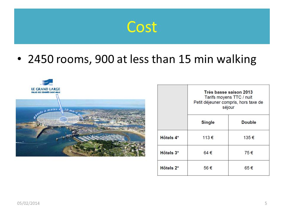 Cost 2450 rooms, 900 at less than 15 min walking 05/02/2014