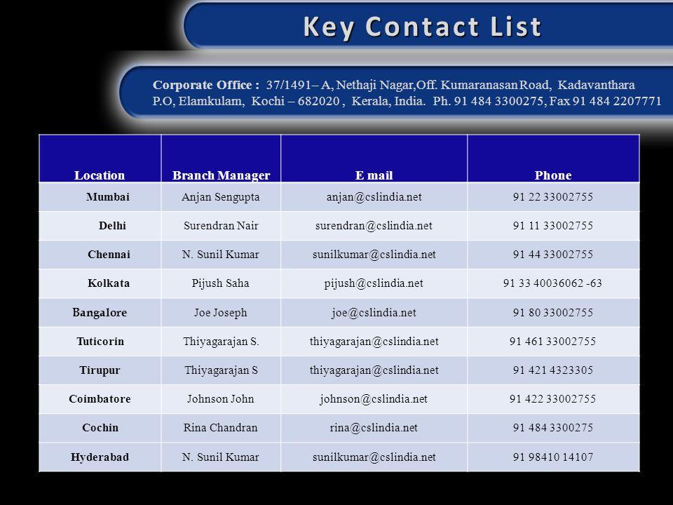 Key Contact List Corporate Office : 37/1491– A, Nethaji Nagar,Off. Kumaranasan Road, Kadavanthara.