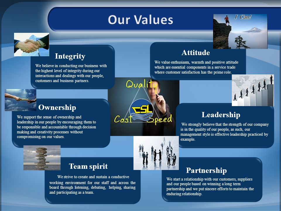 Our Values Attitude Integrity Ownership Team spirit Partnership