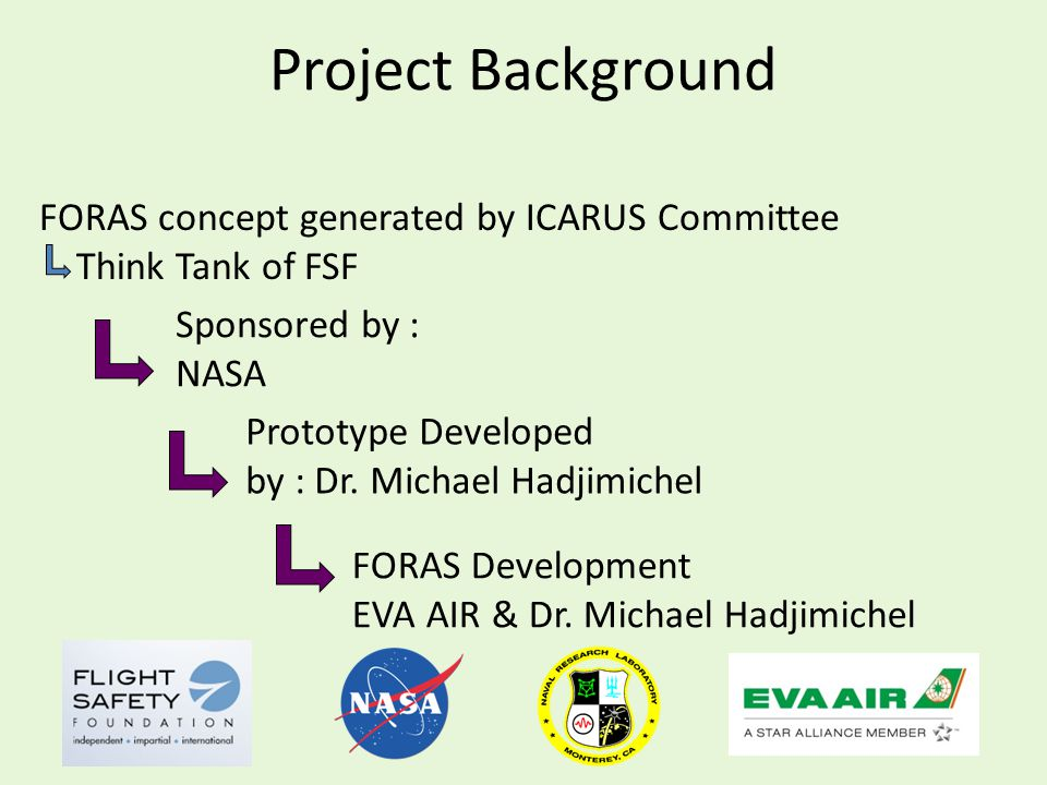 Project Background FORAS concept generated by ICARUS Committee