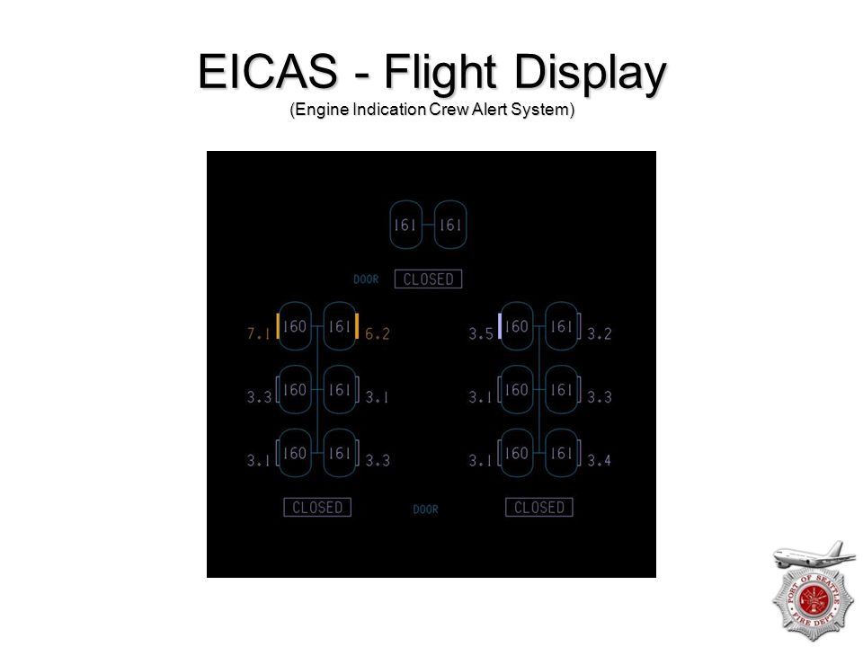 EICAS - Flight Display (Engine Indication Crew Alert System)