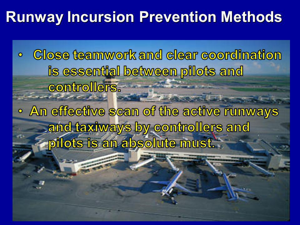 Runway Incursion Prevention Methods