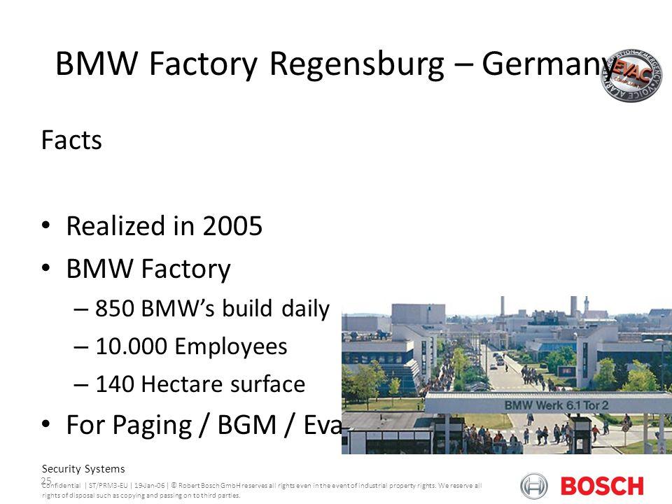BMW Factory Regensburg – Germany