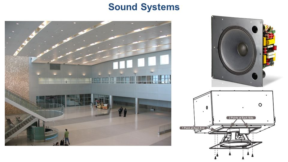 Sound Systems 3 different spaces and 3 different loudspeaker types used.