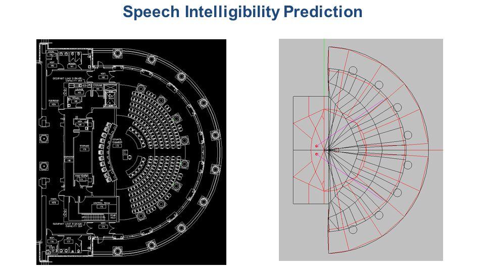 Speech Intelligibility Prediction