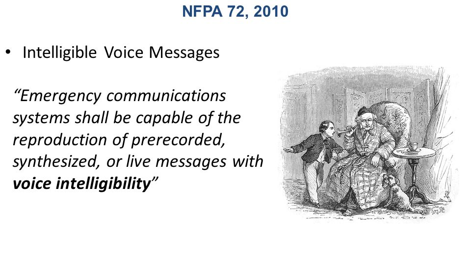Intelligible Voice Messages