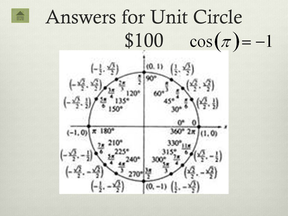 Answers for Unit Circle $100