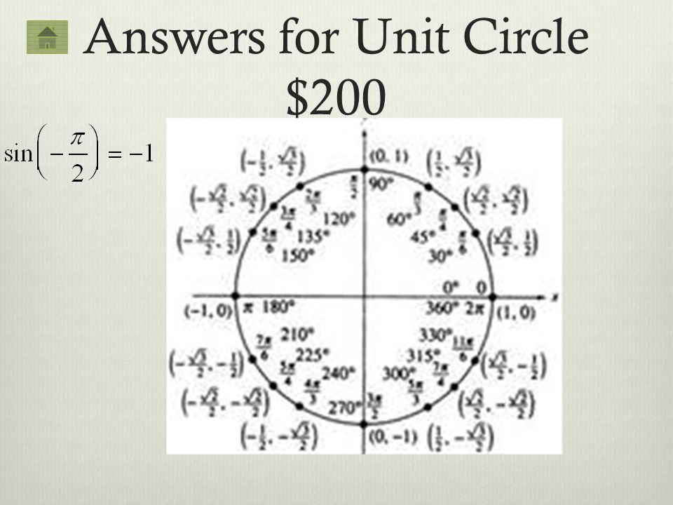 Answers for Unit Circle $200