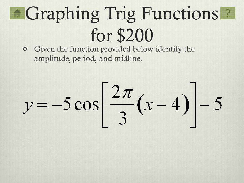 Graphing Trig Functions for $200