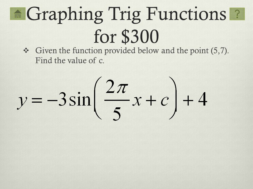 Graphing Trig Functions for $300