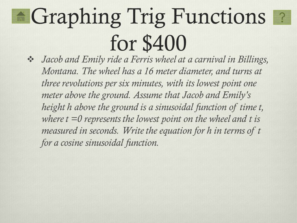 Graphing Trig Functions for $400