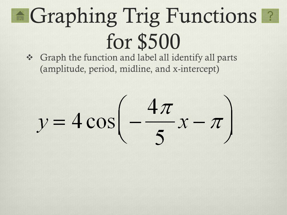 Graphing Trig Functions for $500
