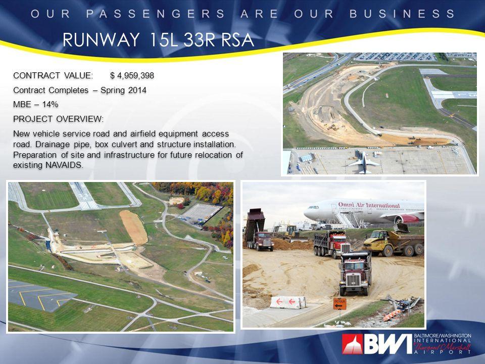 RUNWAY 15L 33R RSA CONTRACT VALUE: $ 4,959,398