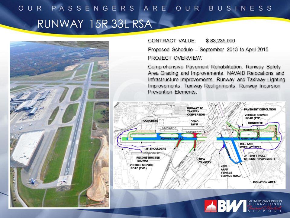 RUNWAY 15R 33L RSA CONTRACT VALUE: $ 83,235,000