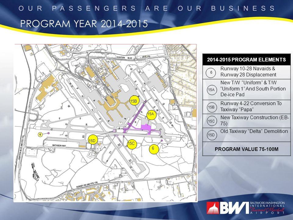PROGRAM YEAR 2014-2015 2014-2015 PROGRAM ELEMENTS