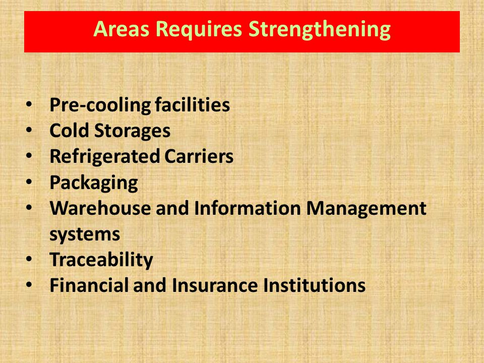 Areas Requires Strengthening
