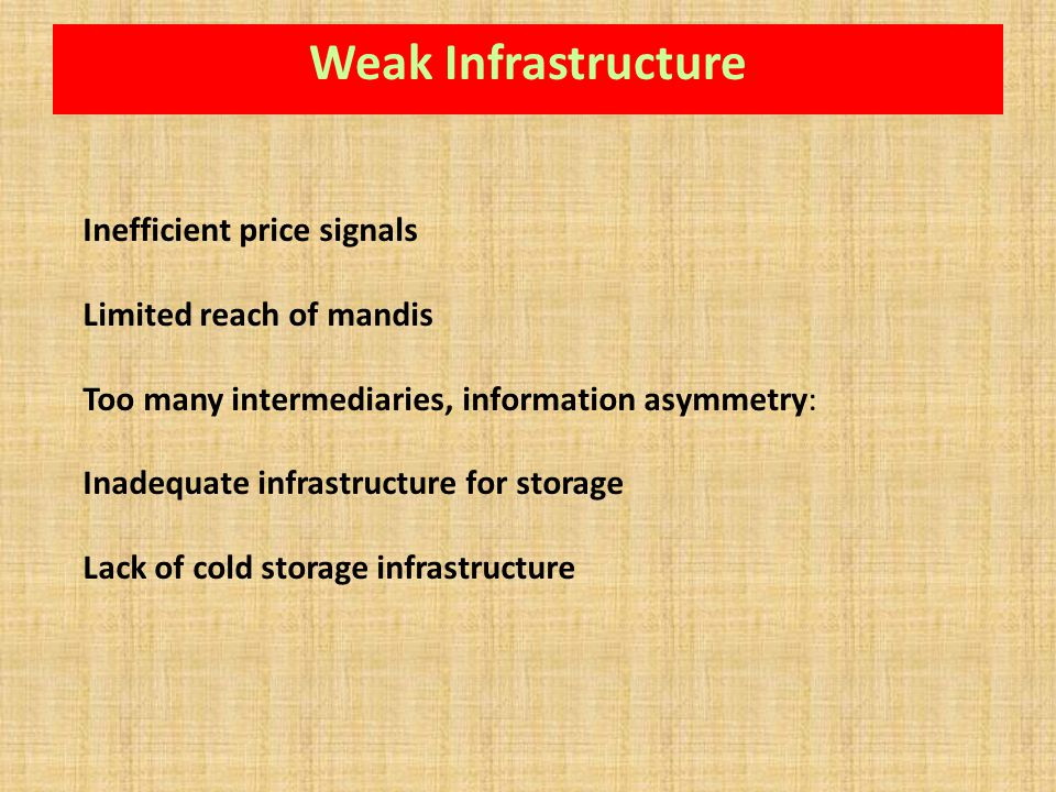 Weak Infrastructure Inefficient price signals Limited reach of mandis