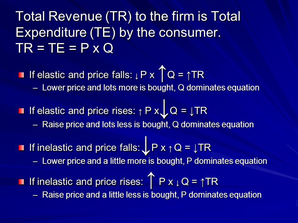 Total Revenue (TR) to the firm is Total Expenditure (TE) by the consumer. TR = TE = P x Q