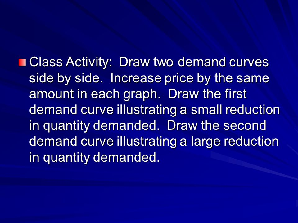 Class Activity: Draw two demand curves side by side