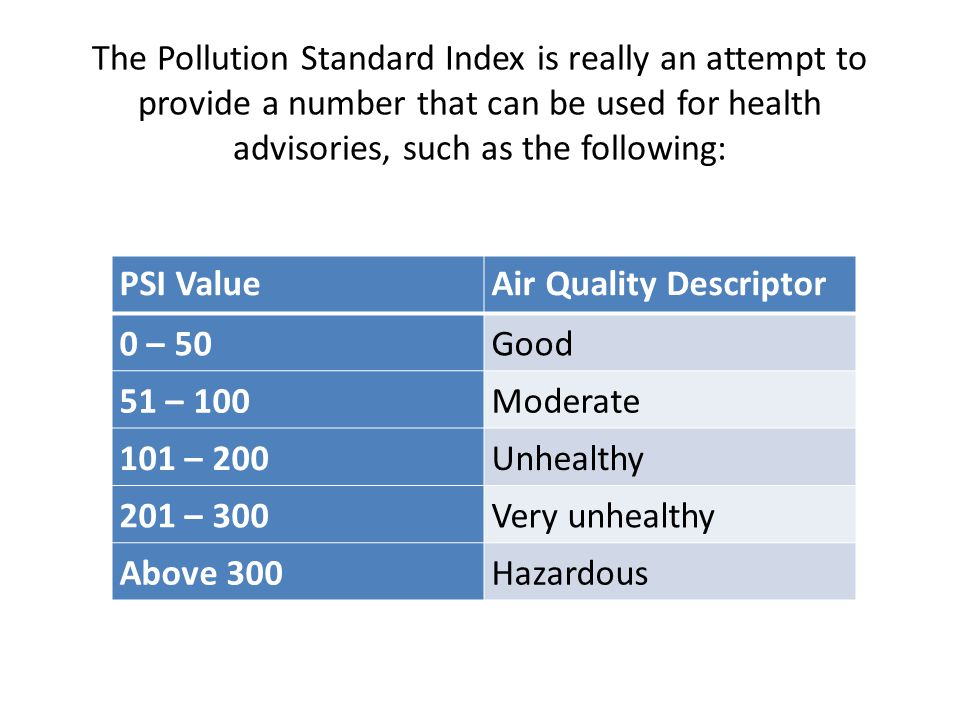 The Pollution Standard Index is really an attempt to provide a number that can be used for health advisories, such as the following: