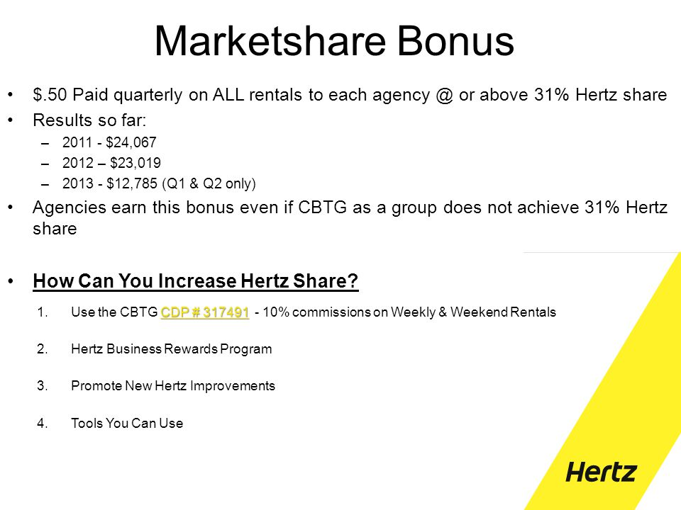 Marketshare Bonus How Can You Increase Hertz Share