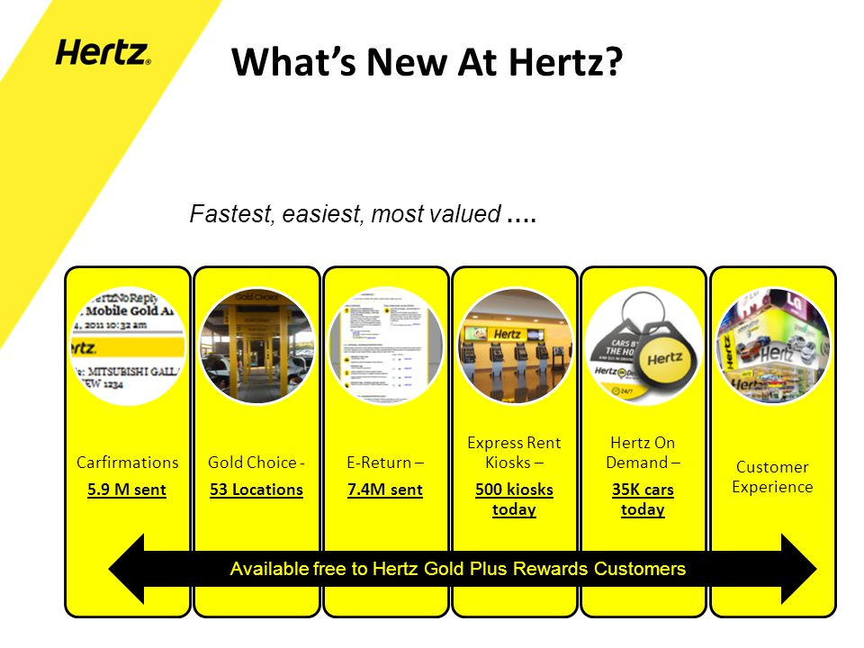 What's New At Hertz Fastest, easiest, most valued ….