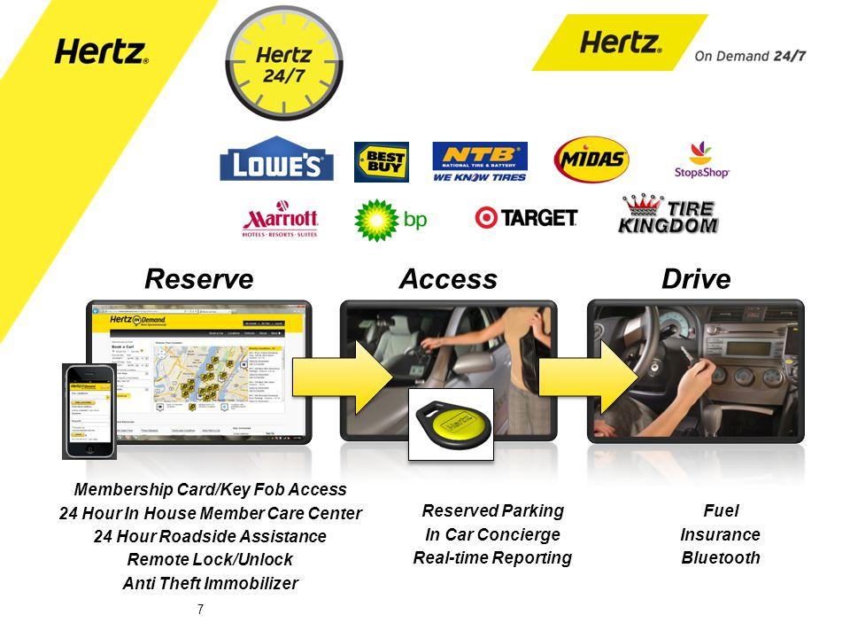 Reserve Access Drive Membership Card/Key Fob Access
