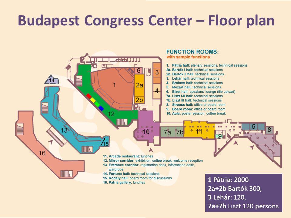 Budapest Congress Center – Floor plan