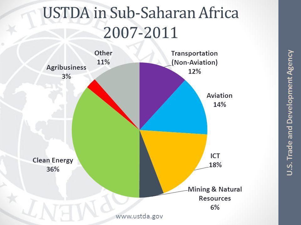 USTDA in Sub-Saharan Africa 2007-2011