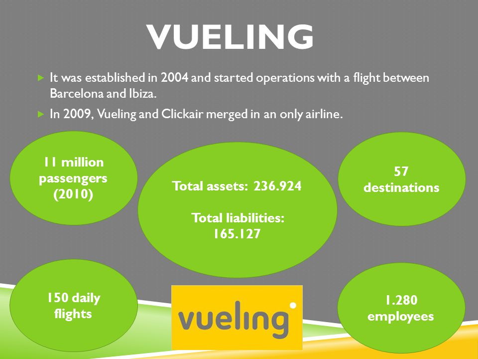 VUELING It was established in 2004 and started operations with a flight between Barcelona and Ibiza.