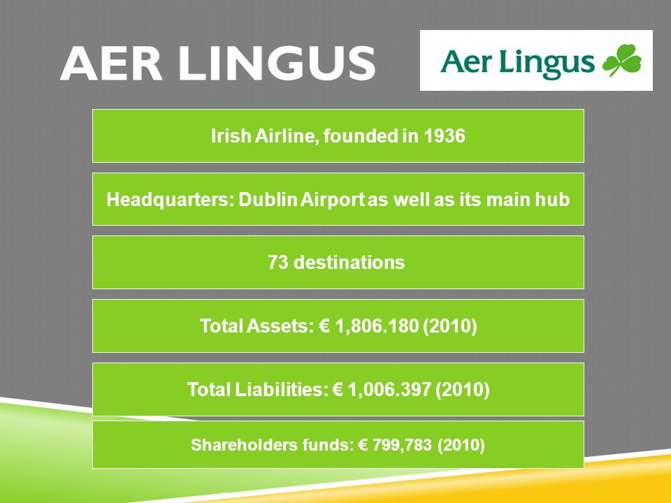 AER LINGUS Irish Airline, founded in 1936