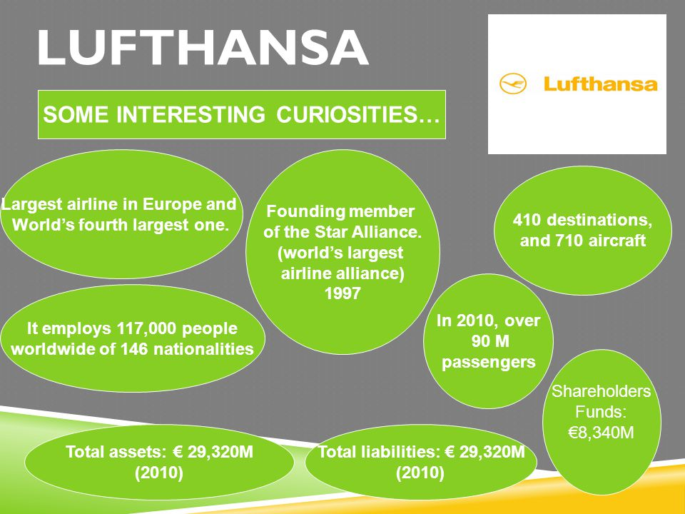 LUFTHANSA SOME INTERESTING CURIOSITIES… Largest airline in Europe and