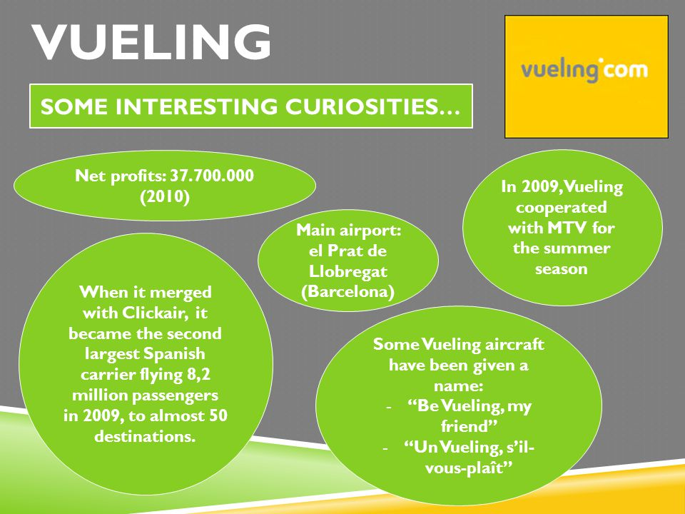 VUELING SOME INTERESTING CURIOSITIES… Net profits: 37.700.000