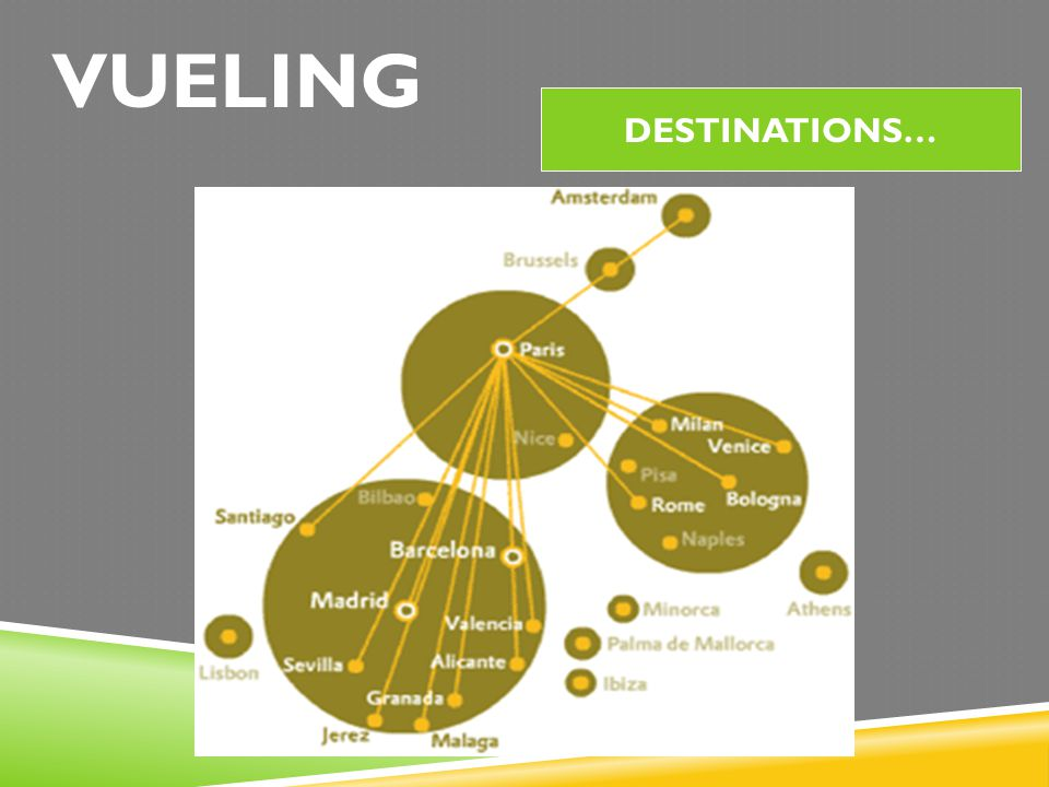 VUELING DESTINATIONS…