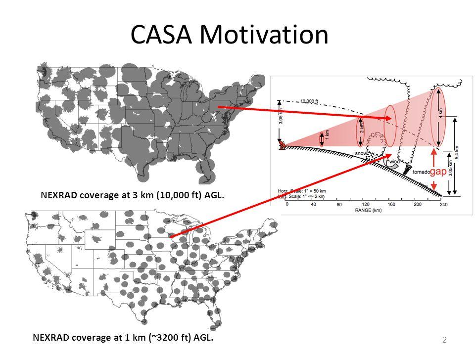 CASA Motivation NEXRAD coverage at 3 km (10,000 ft) AGL.