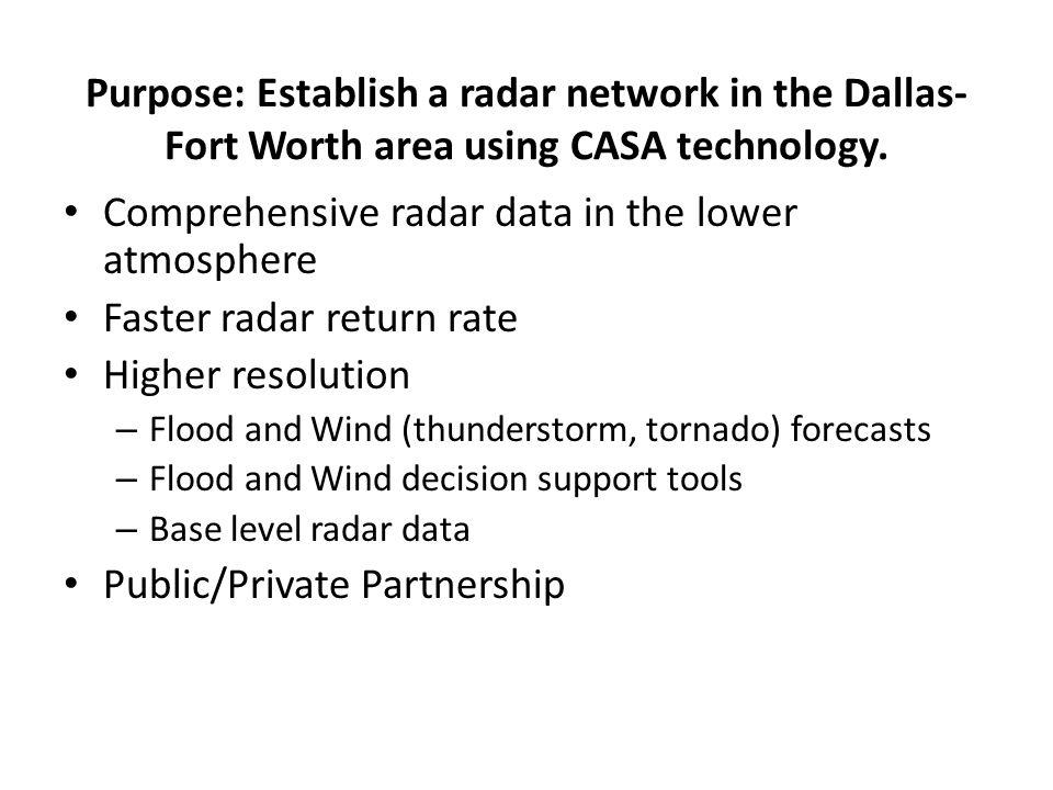 Comprehensive radar data in the lower atmosphere