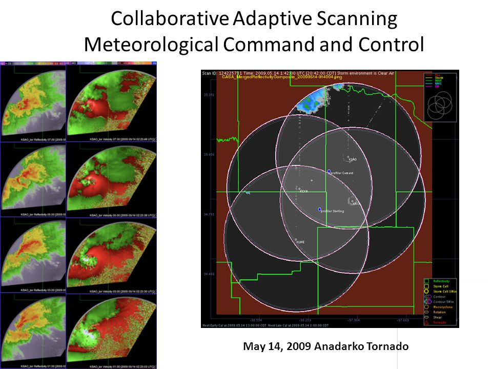 Collaborative Adaptive Scanning Meteorological Command and Control