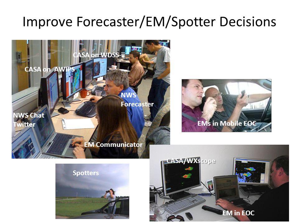 Improve Forecaster/EM/Spotter Decisions