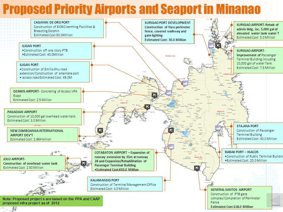 Proposed Priority Airports and Seaport in Minanao