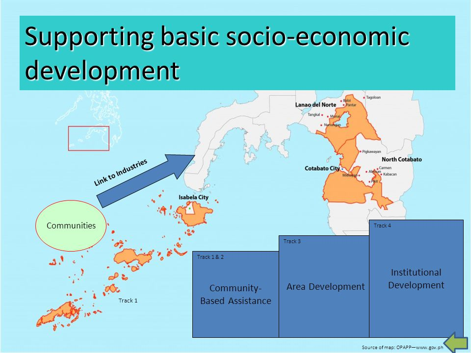 Supporting basic socio-economic development