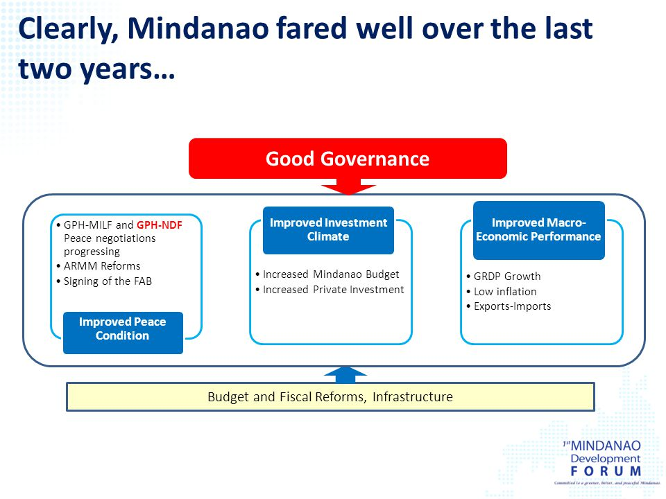 Clearly, Mindanao fared well over the last two years…