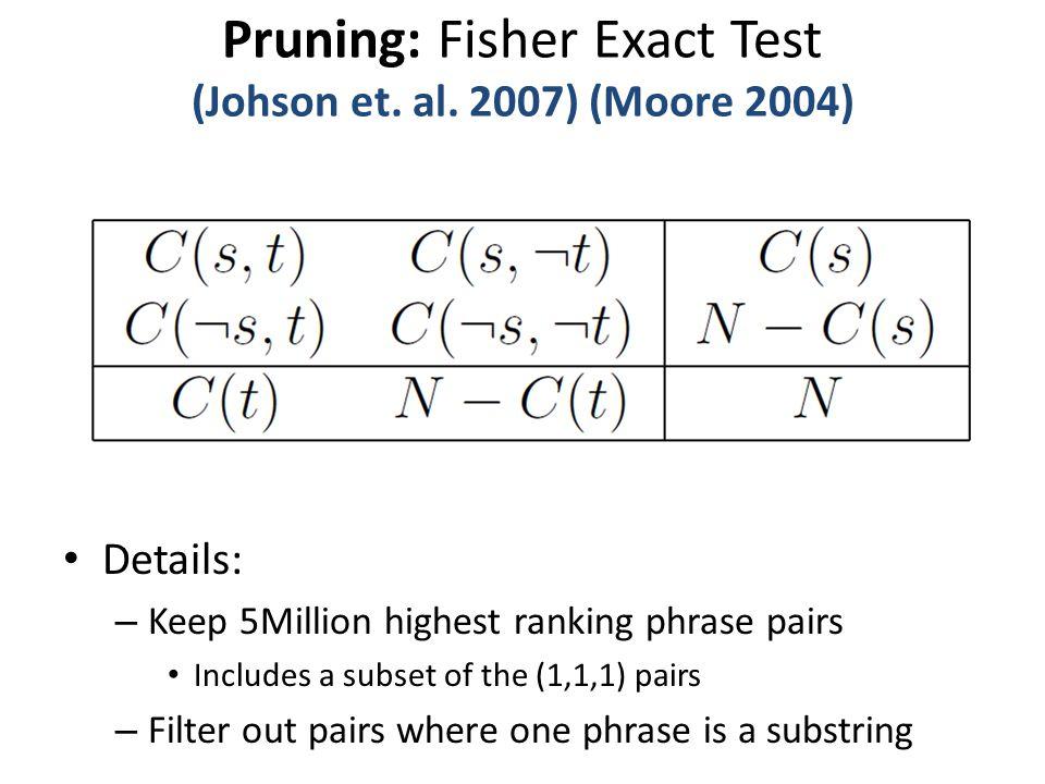 Pruning: Fisher Exact Test (Johson et. al. 2007) (Moore 2004)
