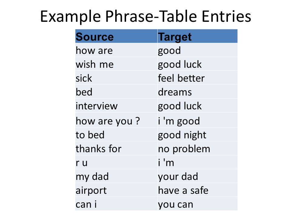Example Phrase-Table Entries