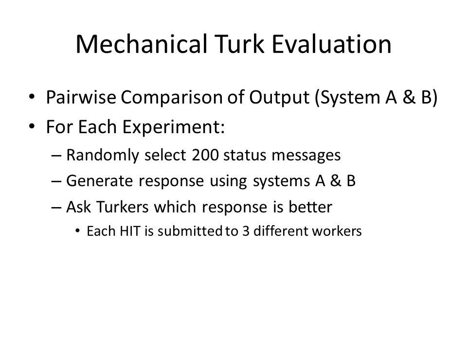 Mechanical Turk Evaluation