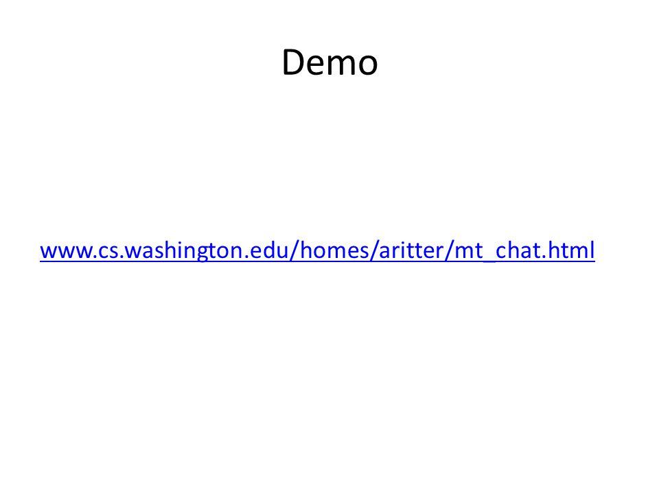 Demo www.cs.washington.edu/homes/aritter/mt_chat.html
